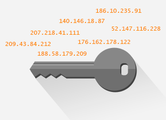 BGP security