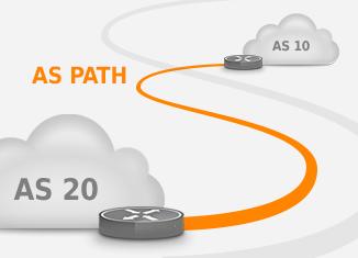 as_path