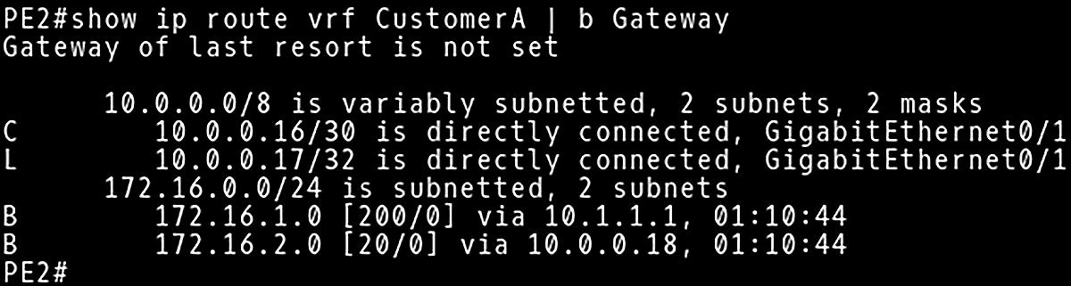 routes learned via BGP
