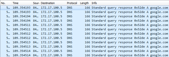 Captured DNS Query Responses Sent to Victim