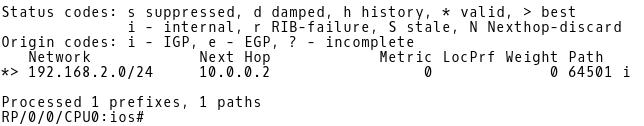 BGP Table of IOS-XR