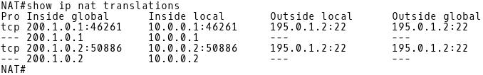 Router NAT Network Address Translation Table