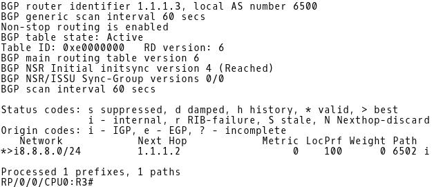 R3 BGP Table