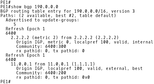 PE-1 BGP Table after Configuration of BGP Communities on R1 and R2