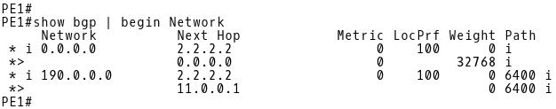 BGP Table PE-1