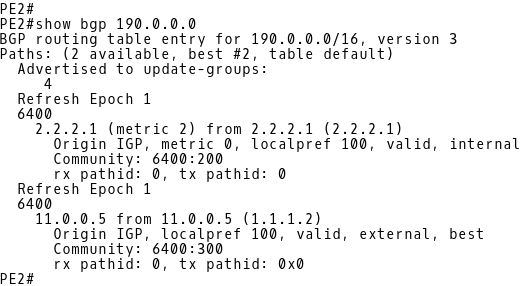 PE-2 BGP Table After Configuration of BGP Communities on R2 and R1