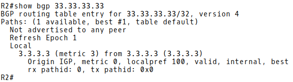 Network 33.33.33.33/32 in BGP Routing Table of R2