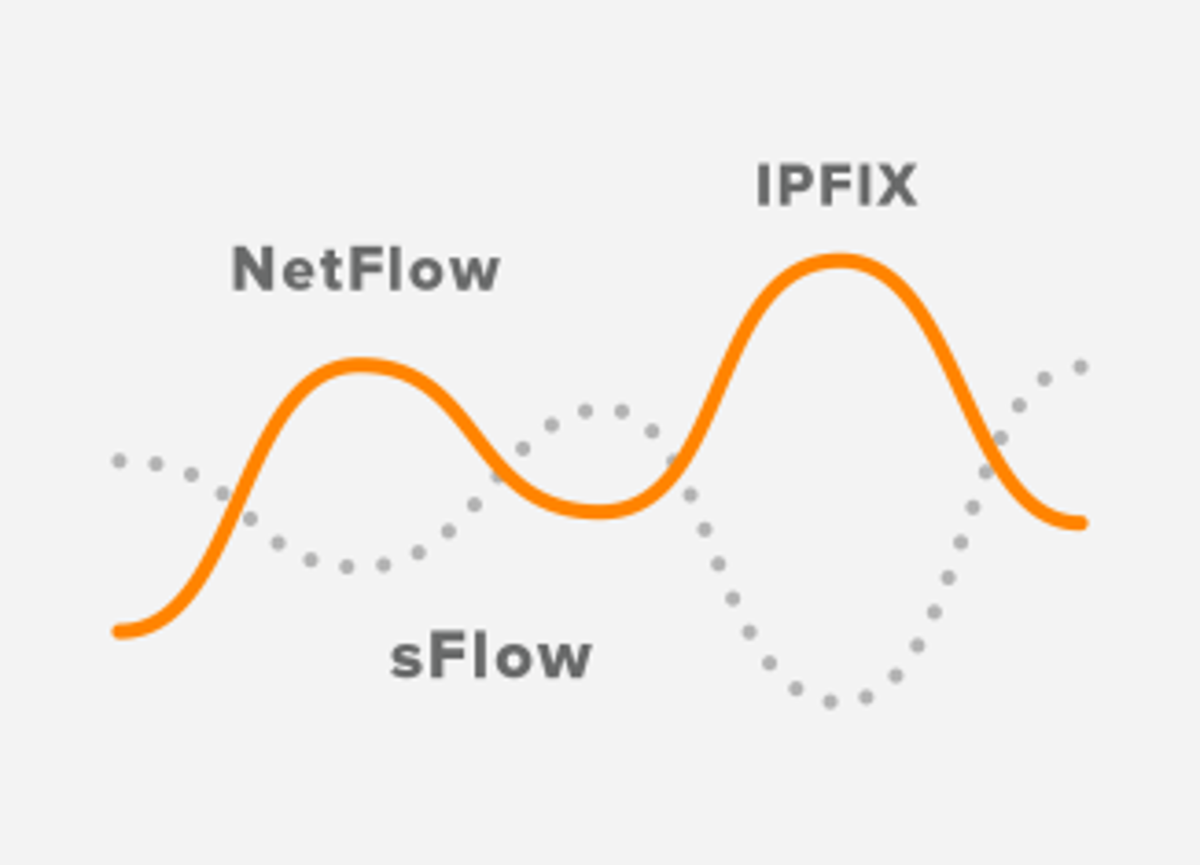 NetFlow sFlow IPFIX