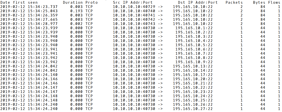TCP SYN Scan Flow Records