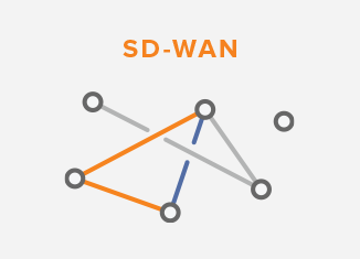SD-WAN and NetFlow