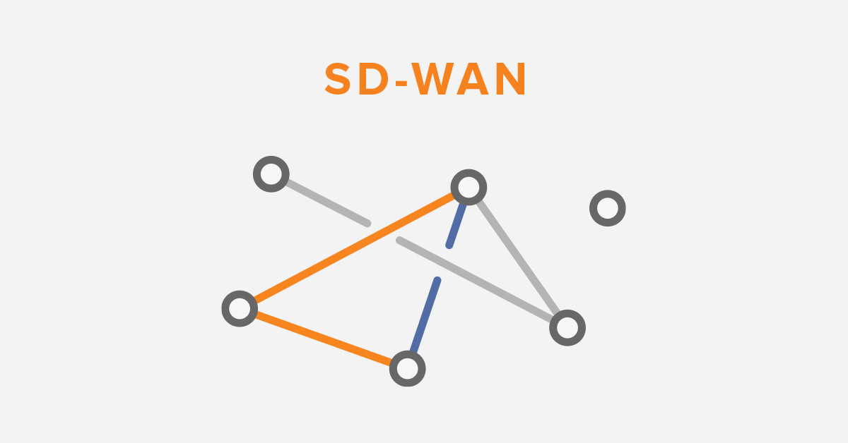 Sd Wan And Netflow Noction