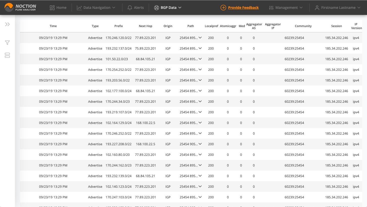 BGP Monitoring