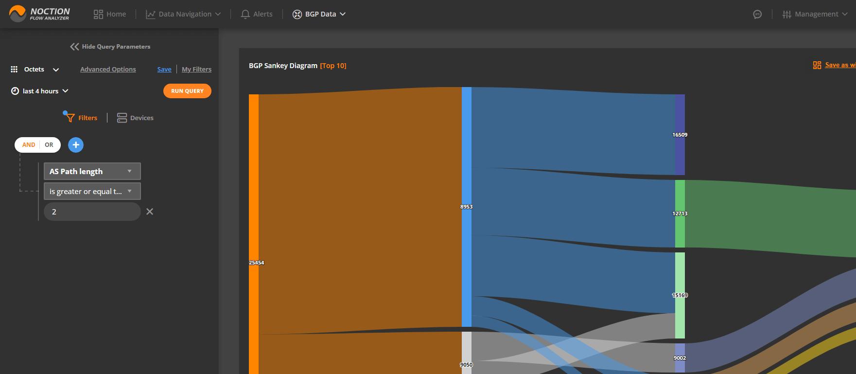 BGP AS Path Length filter