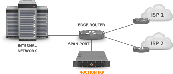 figure diagrams/collector_span-port-router.png