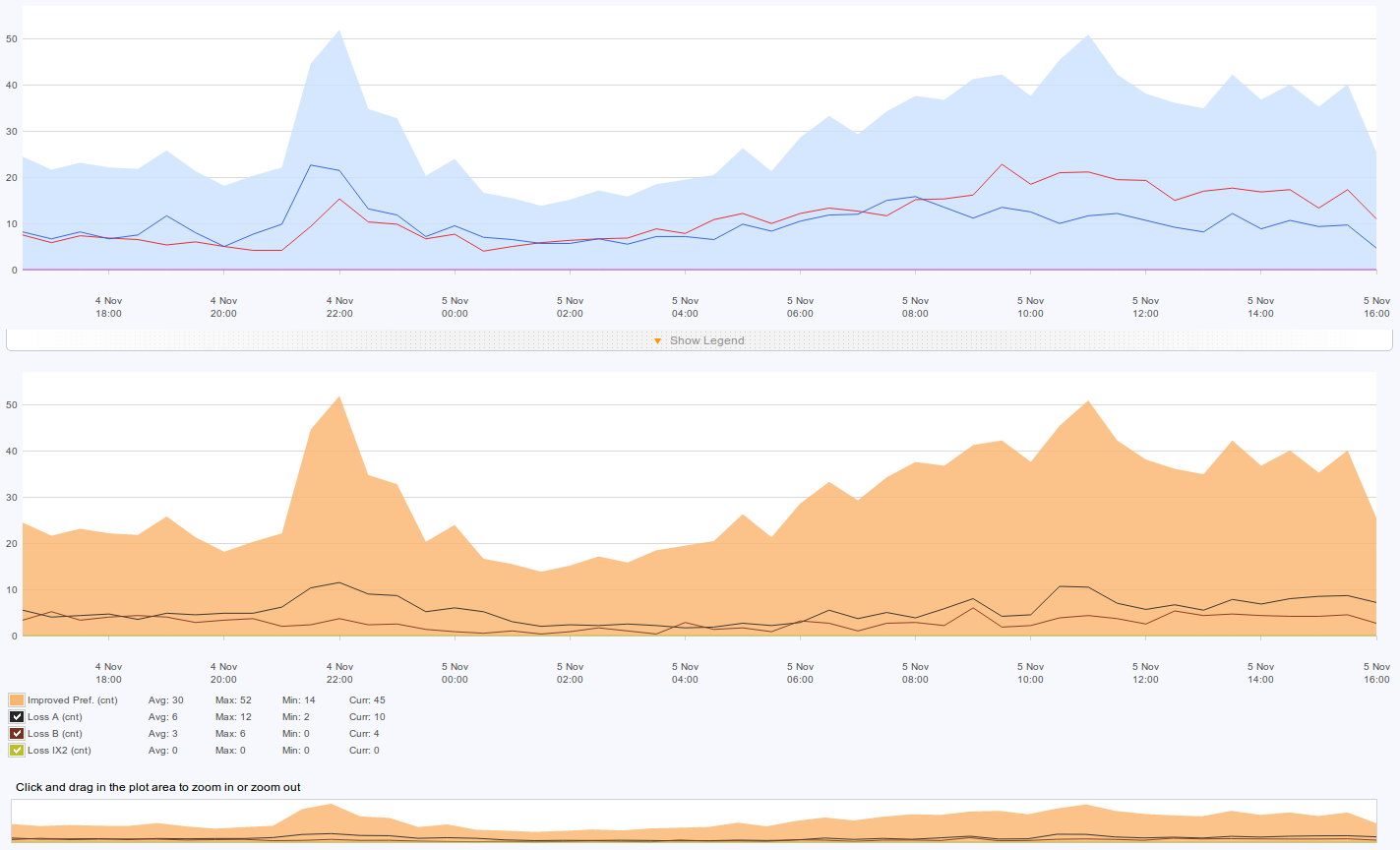 figure screenshots/graph-9-latency-improvements-by-peer.png